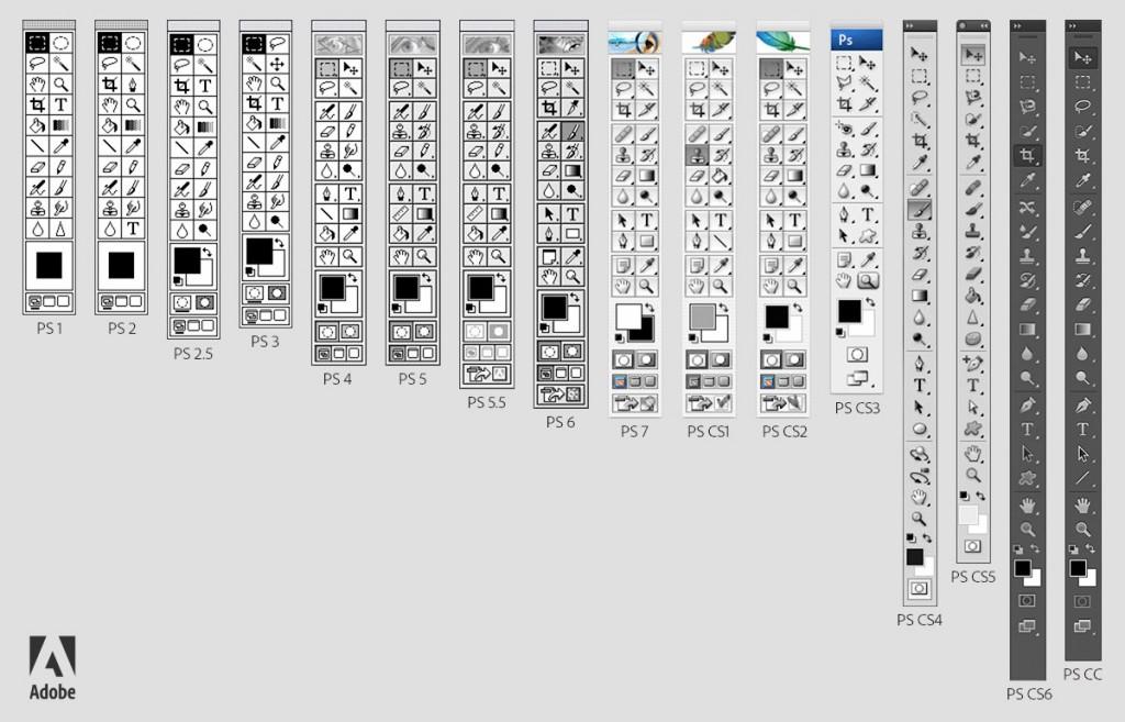 Photoshop Toolbars