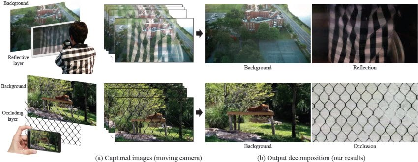 take clear photos through reflections, advanced algorithm, google, MIT, take clear photos