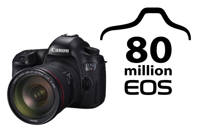 camera brands, canon, product image,  Canon EOS 5DS R